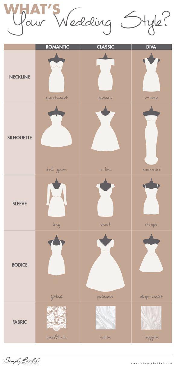vestido de noiva inspiração de modelos