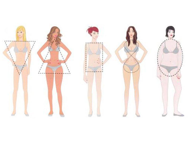 tipo-de-corpo-de-cada-mulher