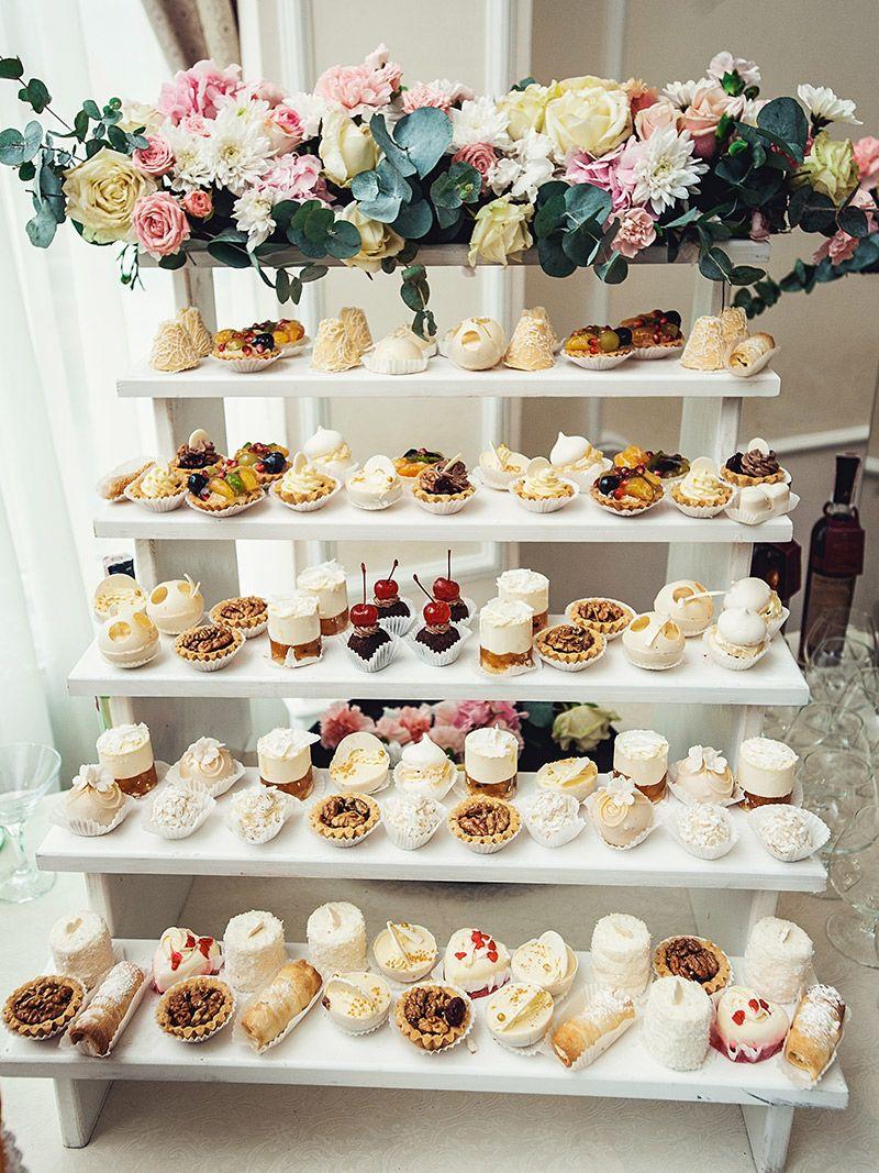 Decoração de mesa de doces onde montar